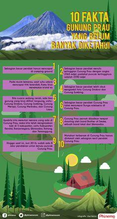 Gunung Prau Dieng - Gunung Prau memang terkenal di kalangan pendaki, namun tetap saja masih banyak yang belum mengetahui faktanya. Simak ke 14 fakta berikut  #gunung #indonesia #phinemo #dieng Backpacking Tips, Hiking Tips, Islamic Centre, Adventure Quotes, Mountaineering, Survival Tips, Outdoor Activities, Outdoor Gear, Fun Facts