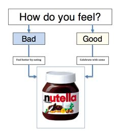 no one can love nutella more than I do!