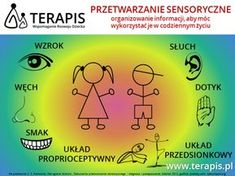 Terapis: Integracja sensoryczna Aspergers, Winnie The Pooh, Parenting, Education, Disney Characters, Speech Language Therapy, Therapy, Literatura, Winnie The Pooh Ears