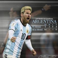 Argentina needs this man. #Messi #LionelMessi #lapulga #argentina #albiceleste #worldcup #russia2018 #worldcupqualifier #soccer