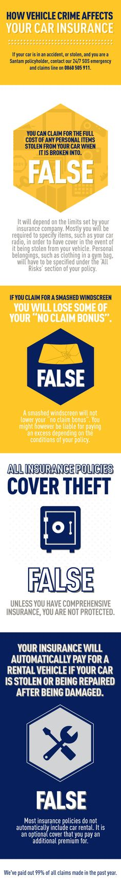 How vehicle crime affects your car insurance Car Insurance Online, Life Insurance, Car Rental, Infographics, Crime, Vehicles, Infographic, Car, Crime Comics