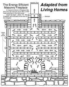 masonry stove cutaway