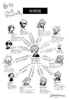さやか(tnprykmr35)のお気に入り - ツイセーブ Anime Guys, Manga Anime, Conceptual Painting, Rap Battle, Bungou Stray Dogs, Division, Character, Twitter, Stars