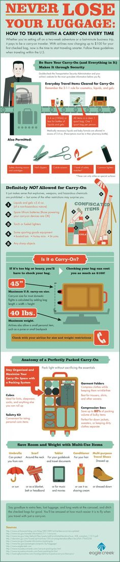 Tips for a perfect #carryon #luggage! #travel Bagaglio a mano no problem! ;)
