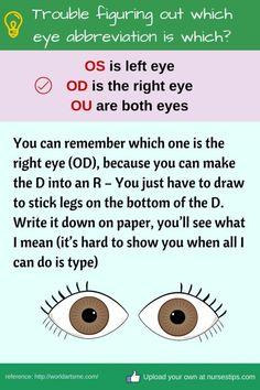 Nursing Mnemonics: Right Eye, Left Eye and Both Eyes