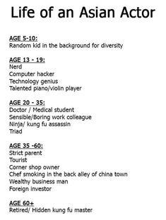 Life of an Asian actor.
