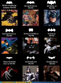 Batman symbols.... My favorite is either the Nolan batman Symbol or the animated series symbol