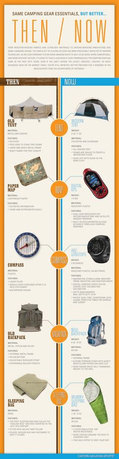 Love the Outdoors: 11 Infographics About Camping @Derrick Pereira