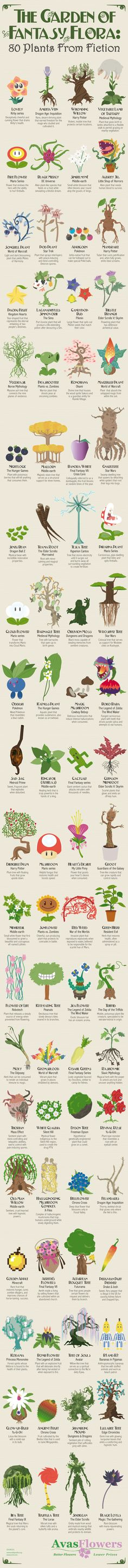 The Garden of Fantasy Flora: 80 Plants from Fiction.