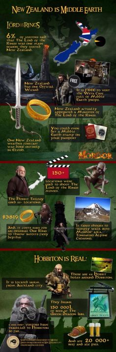 New Zealand and Middle Earth