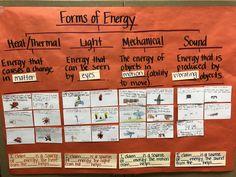 Making Science Fun Interactive Word Wall, Sensory Words, Properties Of Matter, 5th Grade Science, Word Walls, Math Stations, 5th Grades, Bulletin Boards, School Ideas
