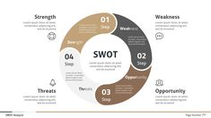Buy Swot Analysis - Business Infographic Presentation by afomindia on GraphicRiver. What's Included Business Infographic Presentation – SWOT Analysis. Best Presentation Templates, Presentation Board Design, Project Presentation, Presentation Folder, Business Presentation, Urban Analysis, Site Analysis, Swot Analysis Template, Powerpoint Design Templates