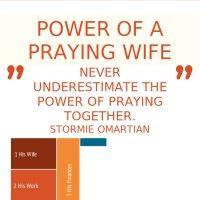Power of a Praying Wife ~ Pray by topic each day for November 2012 #POPwife  https://www.facebook.com/PowerOfAPrayingWife