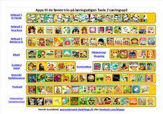 (2014-10) Apps til de første skridt på læringsstigen ~ læringsspil