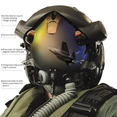 The helmet worn by F-35 pilots typifies the technological sophistication of the entire project. Details on the aircraft's status, the location of friendly forces, and potential threats are fused from diverse sensors and displayed as easily interpreted information on the inside of the visor.(Retrieved from Wikipedia)