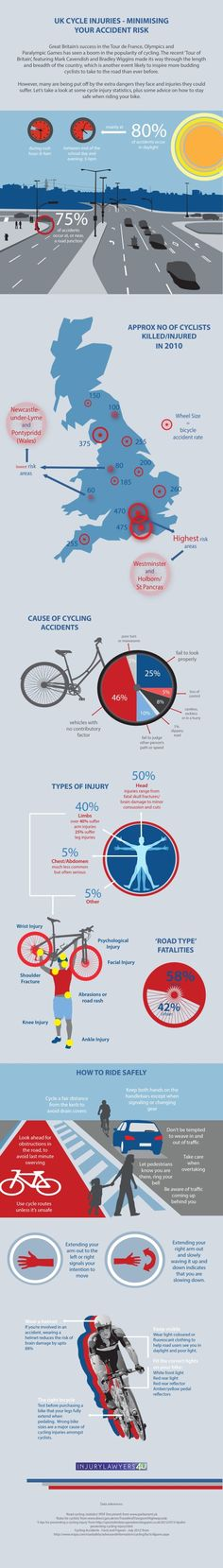 Interested in Cycling? UK Cycle Accident Statistics & Tips for Staying Safe
