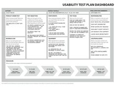 Usability Test Plan Dashboard whole test setup on one page