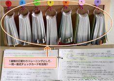 Kids Study, Study Notes, Mindfulness, Languages, Anime, Note, Blue Prints, Idioms, Cartoon Movies
