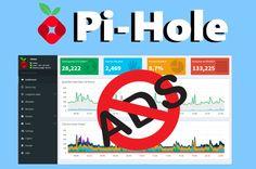 Pi-Hole Blacklists Collection Raspberry, Tech, Blog, Collection, Technology, Raspberries, Tecnologia