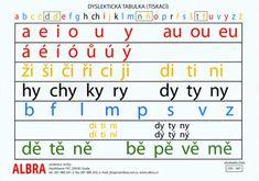 Dyslektická tabulka - TABULKA A4 samohlásky,souhlásky-měkké,tvrdé,obojetné... | ALBRA - Prodej a distribuce učebnic Grammar, Kids Learning, Periodic Table, Language, Good Things, Education, Reading, School, Montessori