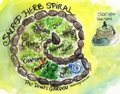 Sacred Gardening through the Three Druid Elements – Designing Sacred Spaces and Planting Rituals The Sacred Herb Spiral, complete with standing stone and sacred pool Herb Spiral, Spiral Garden, Sacred Garden, Witchy Garden, Jardin Decor, Herb Garden Design, Herbs Garden, Fruit Garden, Edible Garden