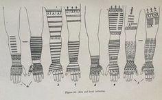 Traditional Inuit tattoos (tunniit)
