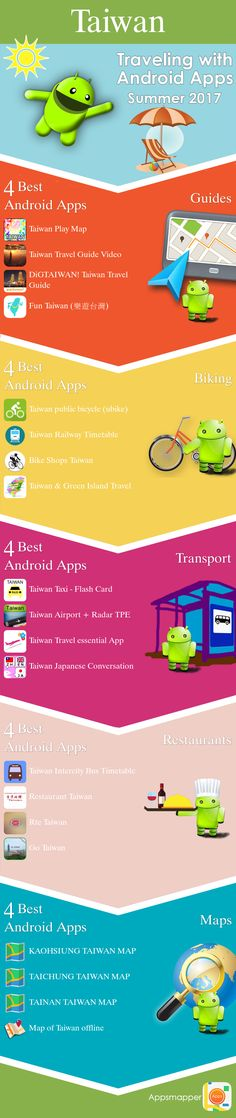 Taiwan Android apps: Travel Guides, Maps, Transportation, Biking, Museums, Parking, Sport and apps for Students.