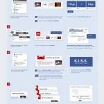 10 Things You Need to Know About Revamped Facebook Pages Infographic (March 2012, via @ChrisVossShow)