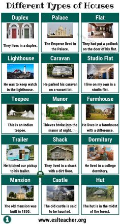 Different Types of Houses around the World – ESL Teacher The post Different Types of Houses around the World – E… appeared first on Woman Casual - Life Quotes English Writing, English Study, English Class, English Lessons, English Grammar, English Vocabulary Words, Learn English Words, English Language Learning, Teaching English