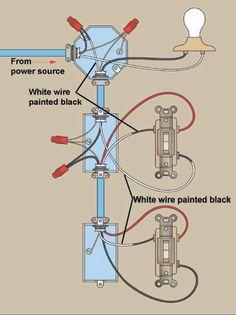 Three-Way Switch Wiring Basic Electrical Wiring, Electrical Wiring Diagram, Electrical Projects, Electrical Installation, Electrical Plan, 3 Way Switch Wiring, Three Way Switch, House Wiring, Diy Home Repair