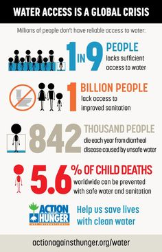 #Wateris invaluable. Clean water & sanitation can save a child's life.