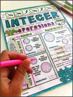 Adding, subtracting, multiplying, and dividing positive and negative numbers!  Integer operations doodle note set -- right brain / left brain crossover for maximizing retention!