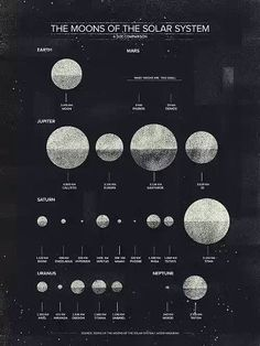 ~Moons of our solar system~