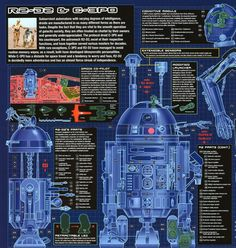What tools have Astromech droids demonstrated in canon?