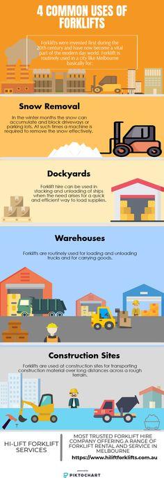 #Infographics #forklifthire #forkliftrental