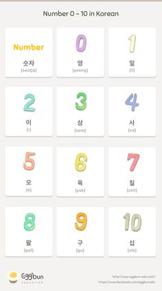 Number in Korean Chat to Learn Korean with Eggbun! Korean Slang, Korean Phrases, Korean Words Learning, Korean Language Learning, Learning Spanish, Korean Numbers, Korean Letters, Learn Hangul, Korean Writing