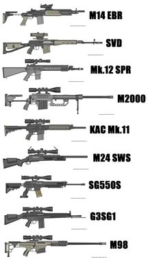 Weapons Guns, Airsoft Guns, Guns And Ammo, Ar15, Ps Wallpaper, Weapon Concept Art, Hunting Guns, Fantasy Weapons, Assault Rifle