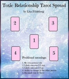 Tarot card readings - are you in a toxic relationship? Take a look at this tarot card spread :) x Toxic Relationship Tarot Spread