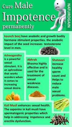 Males can treat erectile dysfunction naturally at home by using best herbal pills such as Booster capsules. These natural remedies increase erection strength, improve blood flow, boost metabolism, reduce stress and upbeat overall performance. Sport Nutrition, Health And Nutrition, Health Diet, Health And Wellness, Health Vitamins, Men Health Tips, Natural Health Tips, Good Health Tips, Natural Cough Remedies
