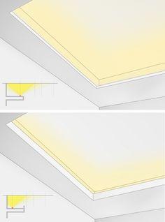 Закарнизная подсветка потолка— (LED подсветка)