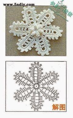 Diagramas crochet de flores y hojas tejidas para crochet irlandes y para decoracion
