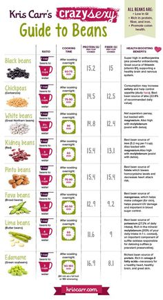 Excellent beans infographic from @Kris Carr - Eat those