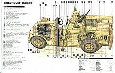 LRDG Chevrolet