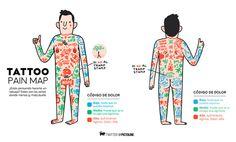 Resultado de imagen para dolor tatuajes