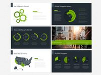 Powerpoint Presentation Template Design
