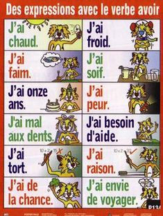 just to have the image - Des expressions avec le verbe AVOIR - I need this poster! French Language Lessons, French Language Learning, French Lessons, Spanish Lessons, Spanish Language, German Language, Spanish Class, French Flashcards, French Worksheets