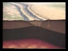 Formación Himalaya - YouTube