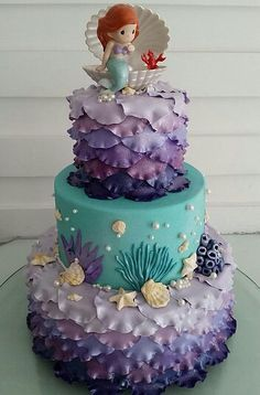 Little mermaid themed cake - For all your cake decorating supplies, please visit www.craftcompany.co.uk
