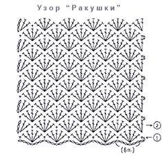How to crochet summer dress free stitch pattern tutorial by Crochet Motifs, Crochet Diagram, Crochet Stitches Patterns, Crochet Yarn, Stitch Patterns, Crochet Summer Dresses, Yarn Store, White Dress Summer, Irish Crochet