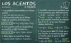 Los acentos.-accents on Spanish words anchor chart